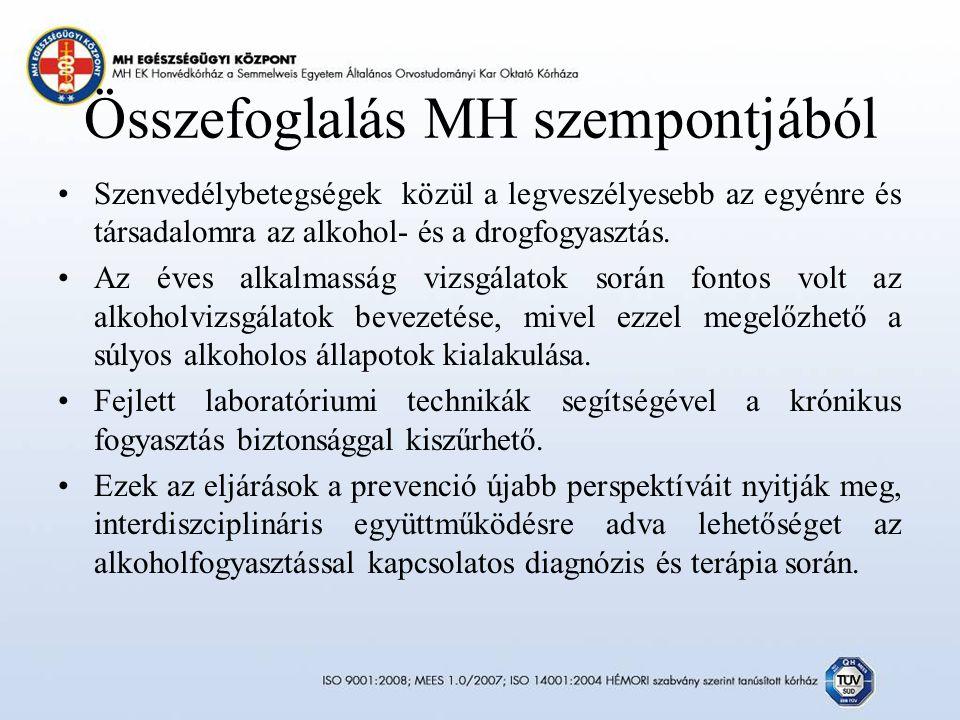 Összefoglalás MH szempontjából Szenvedélybetegségek közül a legveszélyesebb az egyénre és társadalomra az alkohol- és a drogfogyasztás.