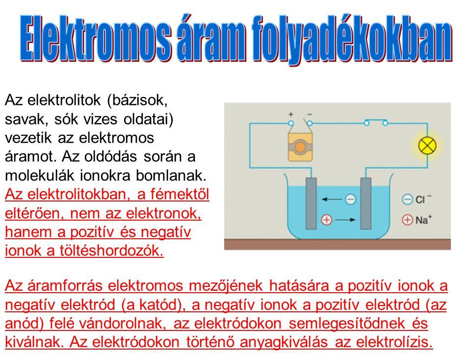 Az áramforrás elektromos mezőjének hatására a pozitív ionok a negatív elektród (a katód), a negatív ionok a pozitív elektród (az anód) felé vándorolna