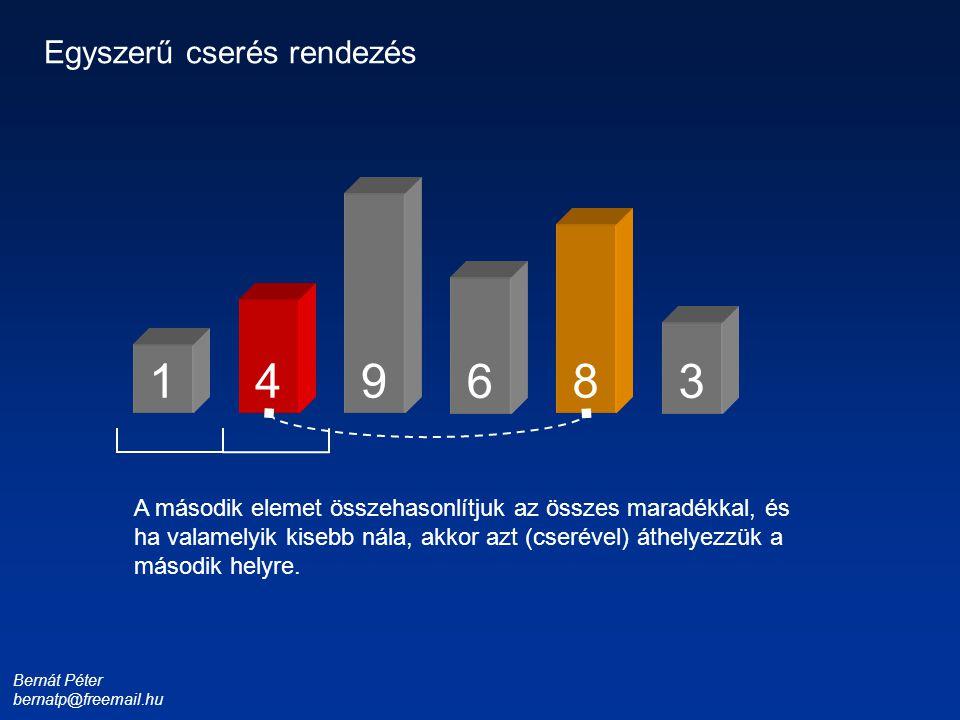 Bernát Péter bernatp@freemail.hu 1 3 4 6 8 9 Egyszerű cserés rendezés A második elemet összehasonlítjuk az összes maradékkal, és ha valamelyik kisebb