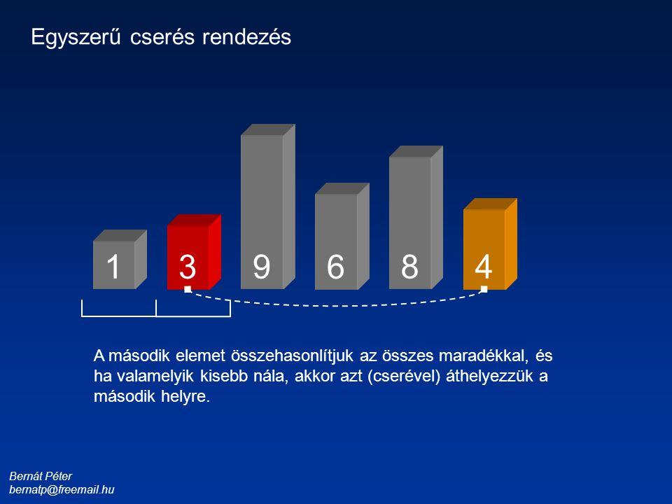 Bernát Péter bernatp@freemail.hu 1 3 4 6 8 9 Egyszerű cserés rendezés A második helyre a második legkisebb elem került.