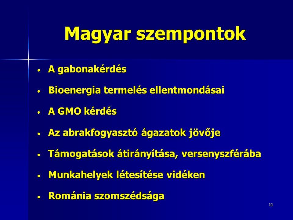 11 Magyar szempontok A gabonakérdés A gabonakérdés Bioenergia termelés ellentmondásai Bioenergia termelés ellentmondásai A GMO kérdés A GMO kérdés Az abrakfogyasztó ágazatok jövője Az abrakfogyasztó ágazatok jövője Támogatások átirányítása, versenyszférába Támogatások átirányítása, versenyszférába Munkahelyek létesítése vidéken Munkahelyek létesítése vidéken Románia szomszédsága Románia szomszédsága