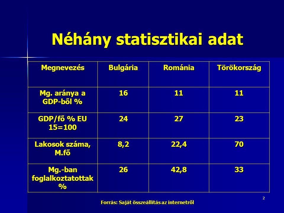 2 Néhány statisztikai adat Forrás: Saját összeállítás az internetről MegnevezésBulgáriaRomániaTörökország Mg.