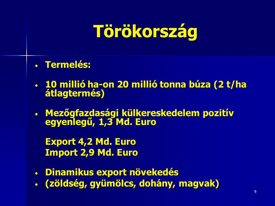 9 Törökország Termelés: Termelés: 10 millió ha-on 20 millió tonna búza (2 t/ha átlagtermés) 10 millió ha-on 20 millió tonna búza (2 t/ha átlagtermés) Mezőgfazdasági külkereskedelem pozitív egyenlegű, 1,3 Md.