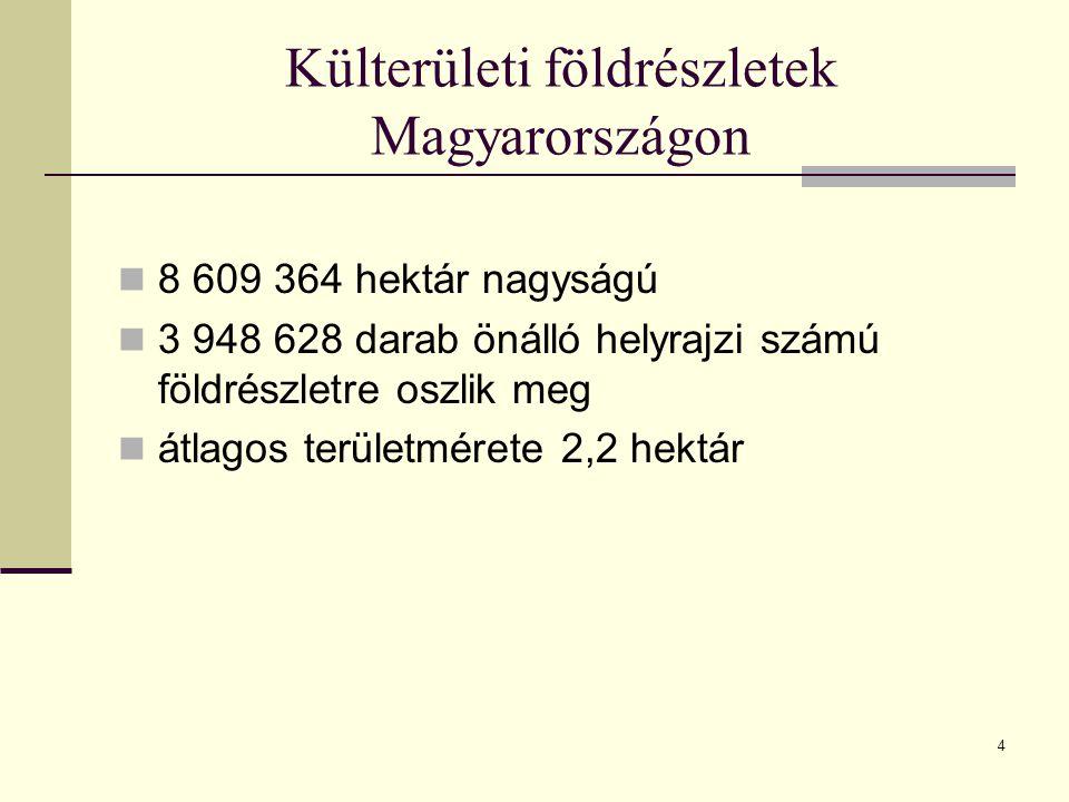 4 Külterületi földrészletek Magyarországon 8 609 364 hektár nagyságú 3 948 628 darab önálló helyrajzi számú földrészletre oszlik meg átlagos területmé