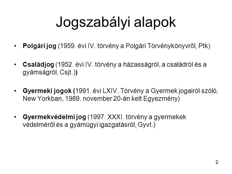 33 Polgári jog (Ptk) Jogképesség 8.