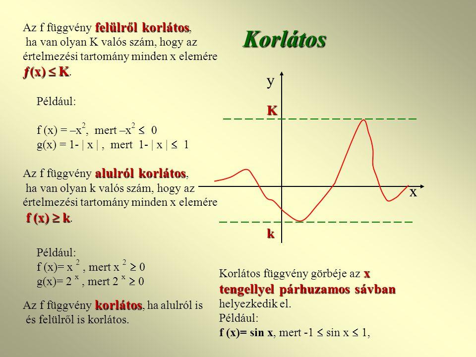 x tengellyelpárhuzamossávban Korlátos függvény görbéje az x tengellyel párhuzamos sávban helyezkedik el.