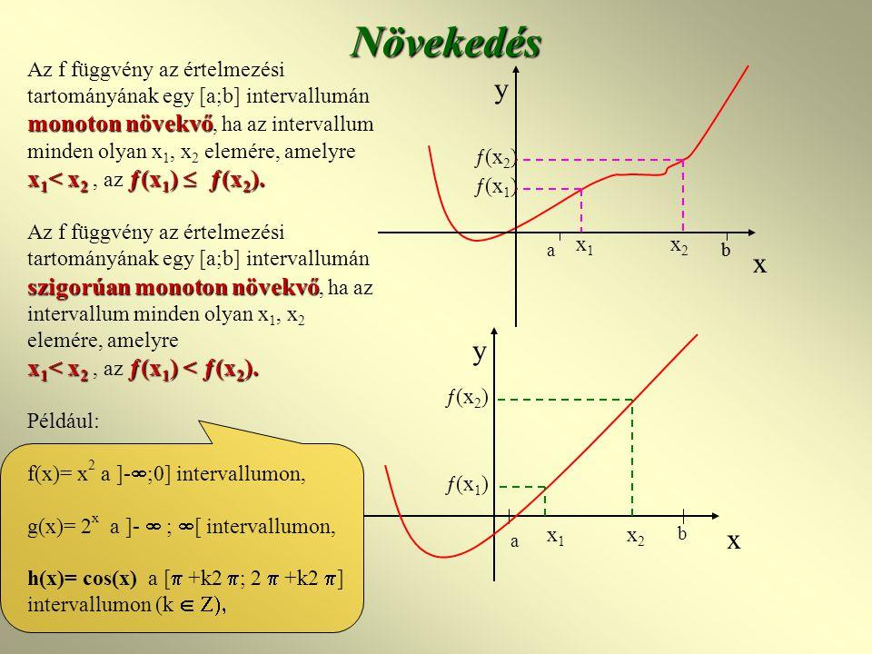 Növekedés monotonnövekvő x 1 < x 2 ƒ(x 1 )  ƒ(x 2 ).
