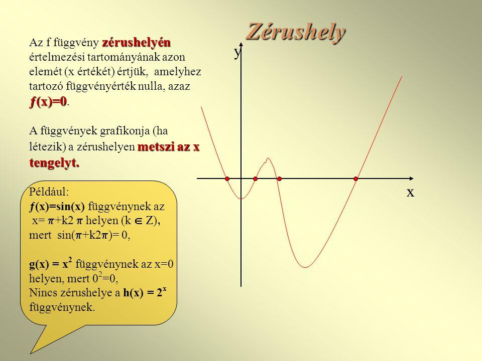 Zérushely zérushelyén ƒ(x)=0 Az f függvény zérushelyén értelmezési tartományának azon elemét (x értékét) értjük, amelyhez tartozó függvényérték nulla, azaz ƒ(x)=0.