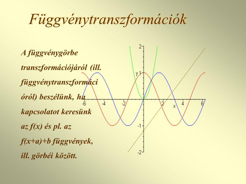Függvénytranszformációk A függvénygörbe transzformációjáról (ill.