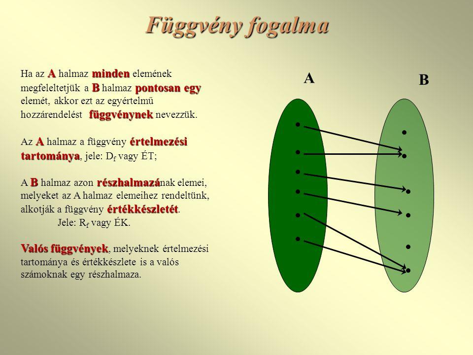 Elsőfokú törtfüggvény f(x)= f : R\ { }  R, f(x)= (a,b egyidejűleg nem 0 és c  0; a,b,c,d  R)1x f: R \{0}  R, f(x)= 1 x ÉT: x  R ÉK: f(x)  R\R - Menete: Szig.
