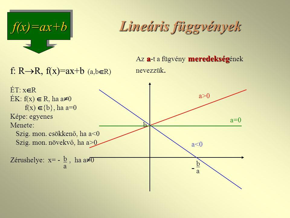 Lineáris függvények f(x)=ax+b ameredekség Az a -t a fügvény meredekség ének nevezzük.