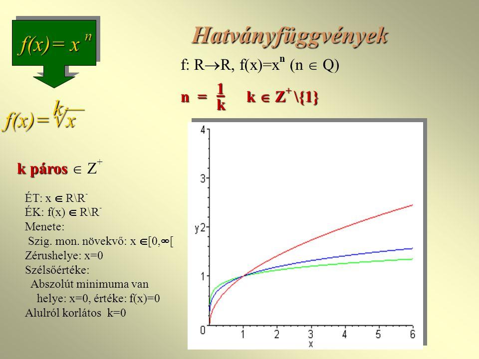 Hatványfüggvények f(x)= x n f: R  R, f(x)=x n (n  Q) k páros k páros  Z + ÉT: x  R\R - ÉK: f(x)  R\R - Menete: Szig.