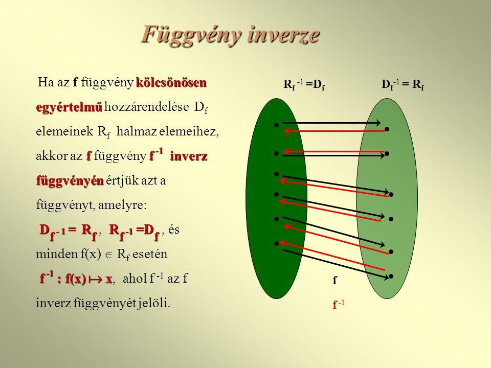 kölcsönösen egyértelmű f f -1 inverz függvényén D f - 1 =R f R f -1 =D f f -1 :f(x)  x Ha az f függvény kölcsönösen egyértelmű hozzárendelése D f elemeinek R f halmaz elemeihez, akkor az f függvény f -1 inverz függvényén értjük azt a függvényt, amelyre: D f - 1 = R f, R f -1 =D f, és minden f(x)  R f esetén f -1 : f(x)  x, ahol f -1 az f inverz függvényét jelöli.