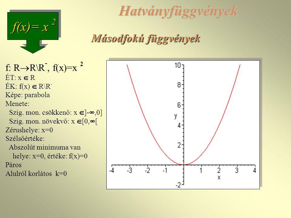 Másodfokú függvények f(x)= x 2 f: R  R\R -, f(x)=x 2 ÉT: x  R ÉK: f(x)  R\R - Képe: parabola Menete: Szig.