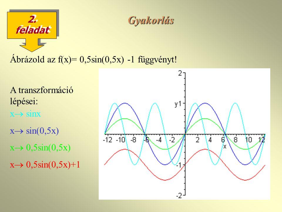 2.feladat Gyakorlás Ábrázold az f(x)= 0,5sin(0,5x) -1 függvényt.