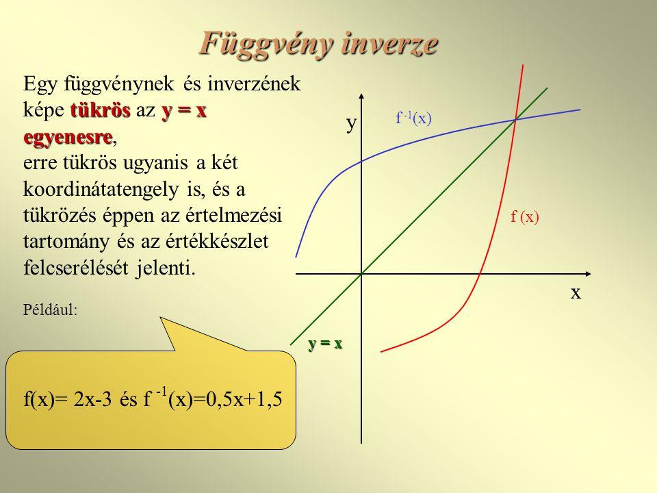 Példa Függvény inverze Néhány függvény és inverze: f(x)= 2 x és f -1 (x)=log 2 x f(x)= x 2 és f -1 (x)=, ha x  0