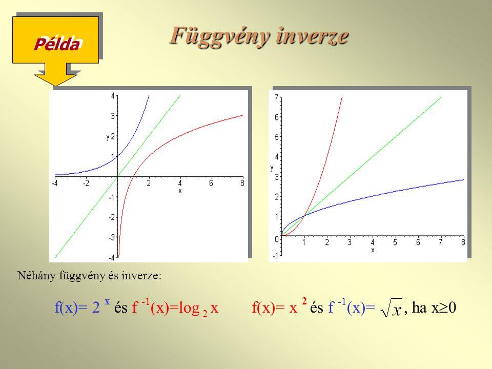 Periodikus periodikusnak p f (x+p) = f(x) Az f függvényt periodikusnak nevezzük, ha van olyan p >0 valós szám, hogy az értelmezési tartomány minden x eleme esetén x + p is eleme az értelmezési tartománynak; és f (x+p) = f(x) teljesül, azaz egy bizonyos intervallum után a függvényértékek ismétlődnek.