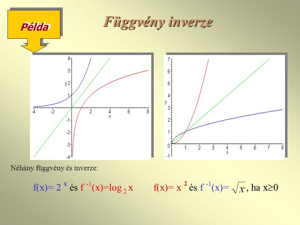 Hatványfüggvények f(x)= x n f: R  R, f(x)=x n (n  Q) ÉT: x  R ÉK: f(x)  R Menete: Szig.
