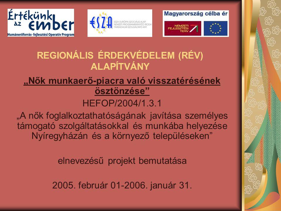"""REGIONÁLIS ÉRDEKVÉDELEM (RÉV) ALAPÍTVÁNY """"Nők munkaerő-piacra való visszatérésének ösztönzése HEFOP/2004/1.3.1 """"A nők foglalkoztathatóságának javítása személyes támogató szolgáltatásokkal és munkába helyezése Nyíregyházán és a környező településeken elnevezésű projekt bemutatása 2005."""