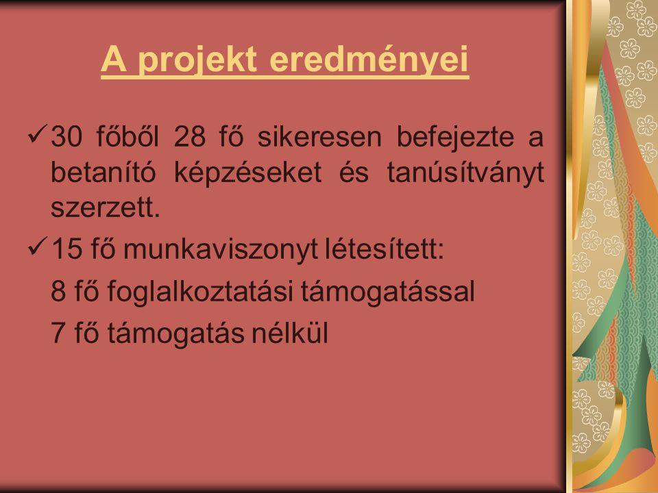 A projekt eredményei 30 főből 28 fő sikeresen befejezte a betanító képzéseket és tanúsítványt szerzett. 15 fő munkaviszonyt létesített: 8 fő foglalkoz