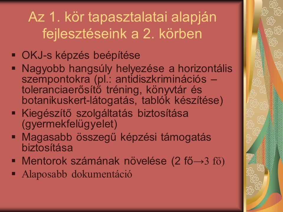 Az 1. kör tapasztalatai alapján fejlesztéseink a 2. körben  OKJ-s képzés beépítése  Nagyobb hangsúly helyezése a horizontális szempontokra (pl.: ant