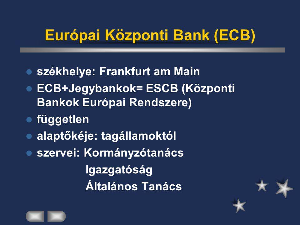 Európai Központi Bank (ECB) székhelye: Frankfurt am Main ECB+Jegybankok= ESCB (Központi Bankok Európai Rendszere) független alaptőkéje: tagállamoktól