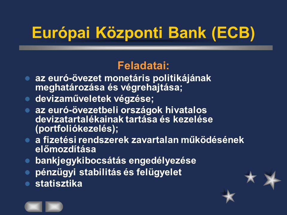 Európai Központi Bank (ECB) Feladatai: az euró-övezet monetáris politikájának meghatározása és végrehajtása; devizaműveletek végzése; az euró-övezetbe