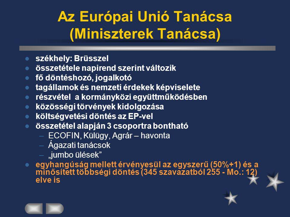 Az Európai Unió Tanácsa (Miniszterek Tanácsa) székhely: Brüsszel összetétele napirend szerint változik fő döntéshozó, jogalkotó tagállamok és nemzeti