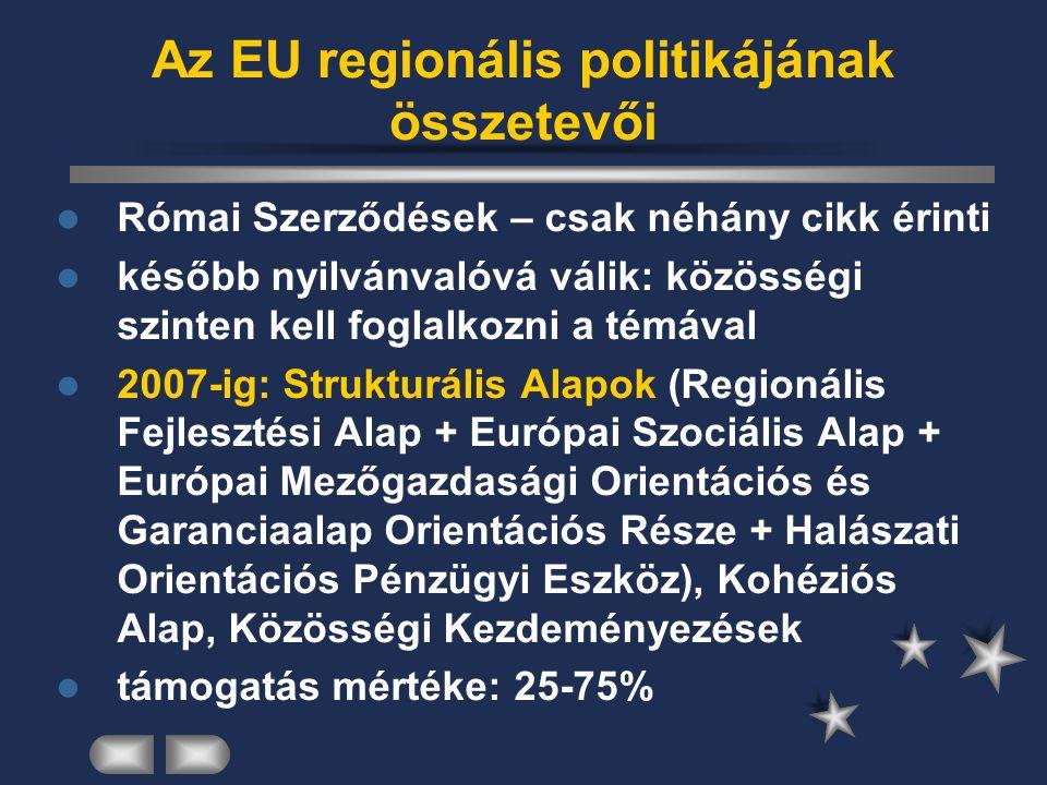 Az EU regionális politikájának összetevői Római Szerződések – csak néhány cikk érinti később nyilvánvalóvá válik: közösségi szinten kell foglalkozni a
