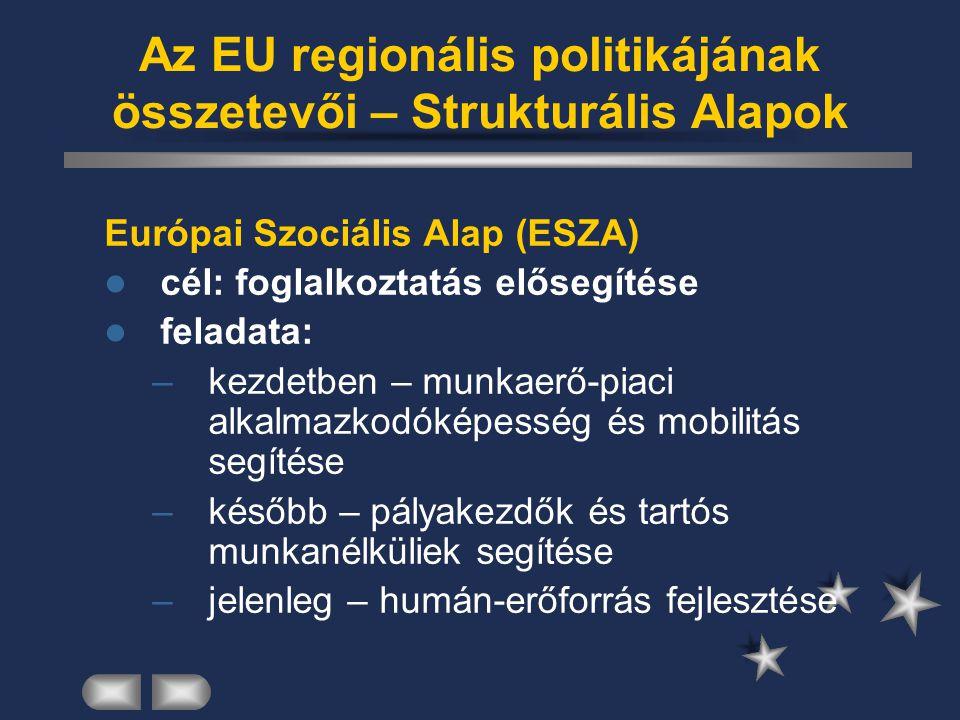 Az EU regionális politikájának összetevői – Strukturális Alapok Európai Szociális Alap (ESZA) cél: foglalkoztatás elősegítése feladata: –kezdetben – m