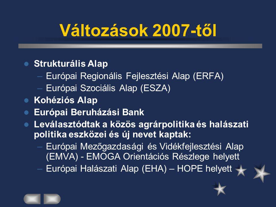 Változások 2007-től Strukturális Alap –Európai Regionális Fejlesztési Alap (ERFA) –Európai Szociális Alap (ESZA) Kohéziós Alap Európai Beruházási Bank