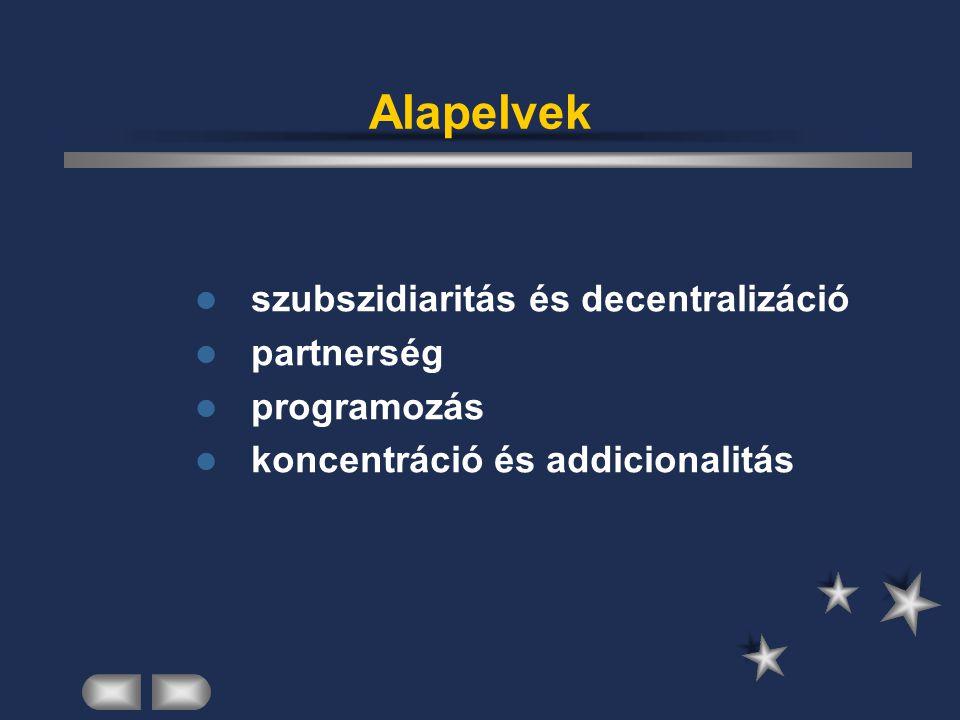 Alapelvek szubszidiaritás és decentralizáció partnerség programozás koncentráció és addicionalitás