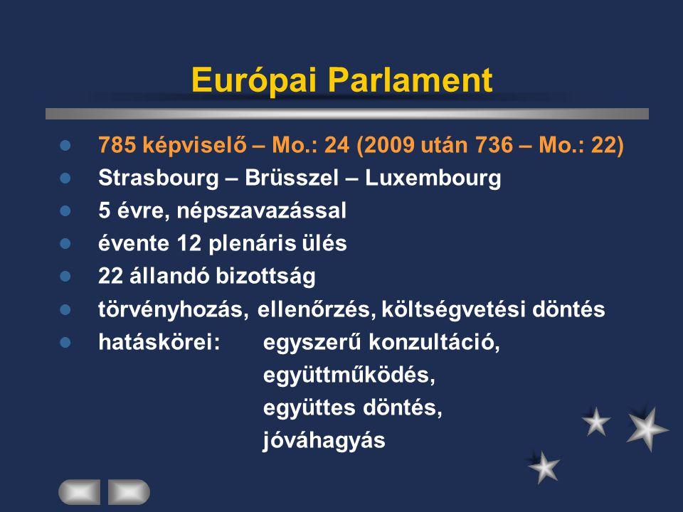 Európai Parlament 785 képviselő – Mo.: 24 (2009 után 736 – Mo.: 22) Strasbourg – Brüsszel – Luxembourg 5 évre, népszavazással évente 12 plenáris ülés