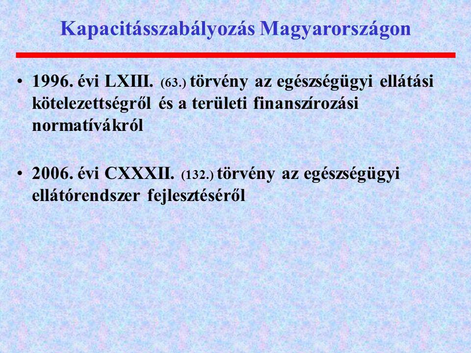 1996.évi LXIII.