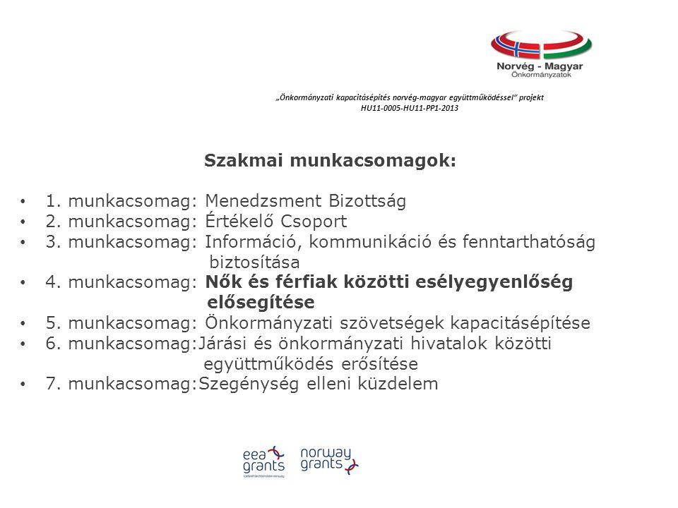 Szakmai munkacsomagok: 1. munkacsomag: Menedzsment Bizottság 2.