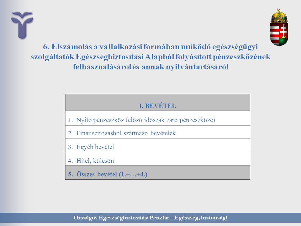 I. BEVÉTEL 1. Nyitó pénzeszköz (előző időszak záró pénzeszköze) 2. Finanszírozásból származó bevételek 3. Egyéb bevétel 4. Hitel, kölcsön 5. Összes be