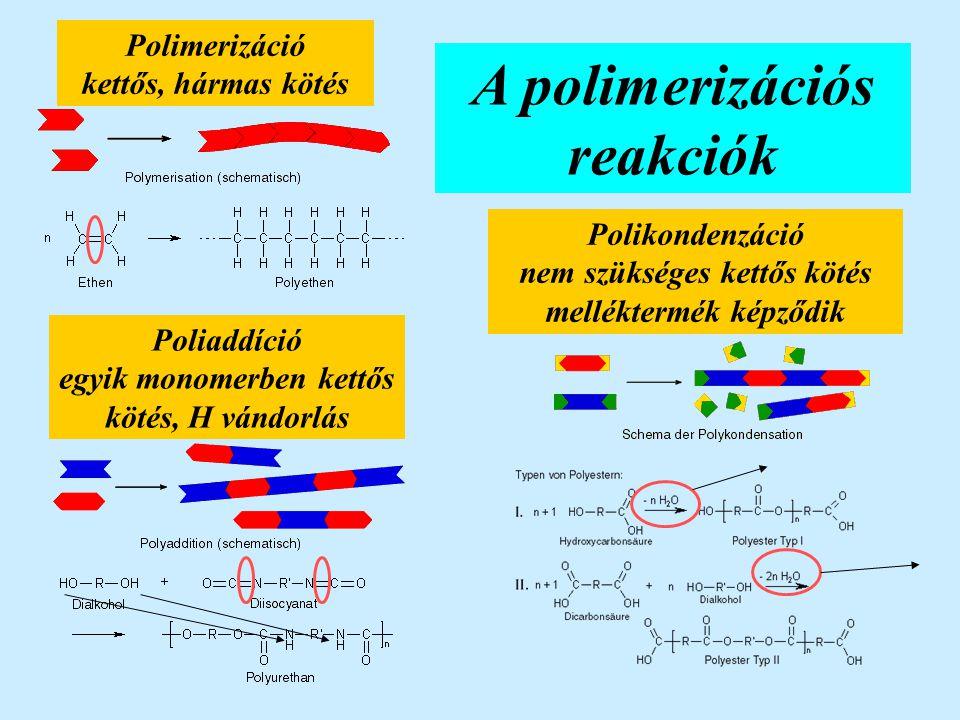 A polimerizációs reakciók Polimerizáció kettős, hármas kötés Poliaddíció egyik monomerben kettős kötés, H vándorlás Polikondenzáció nem szükséges kettős kötés melléktermék képződik