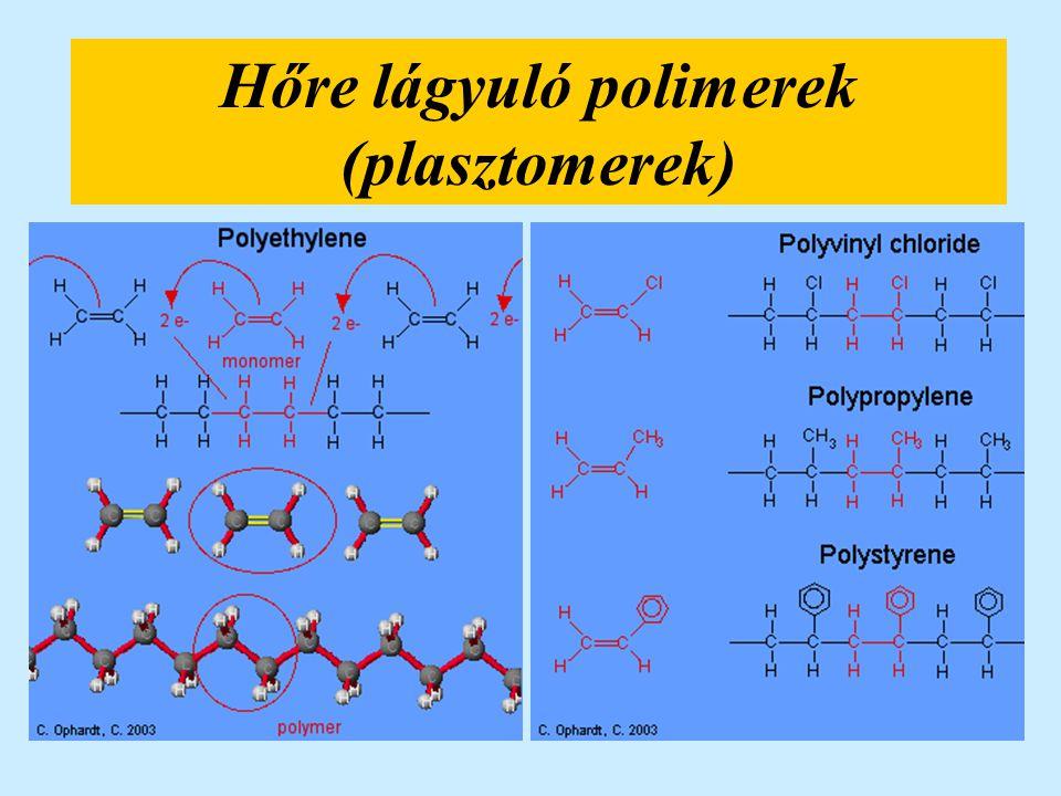 Hőre lágyuló polimerek (plasztomerek)