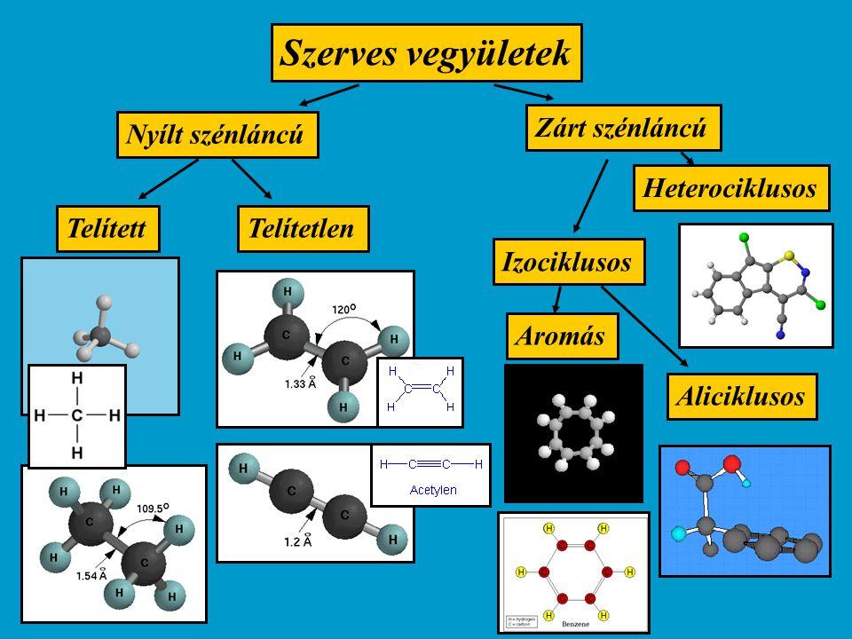 Szerves vegyületek Nyílt szénláncú Zárt szénláncú TelítetlenTelített Izociklusos Heterociklusos Aromás Aliciklusos