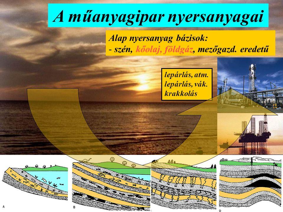 A műanyagipar nyersanyagai Alap nyersanyag bázisok: - szén, kőolaj, földgáz, mezőgazd.