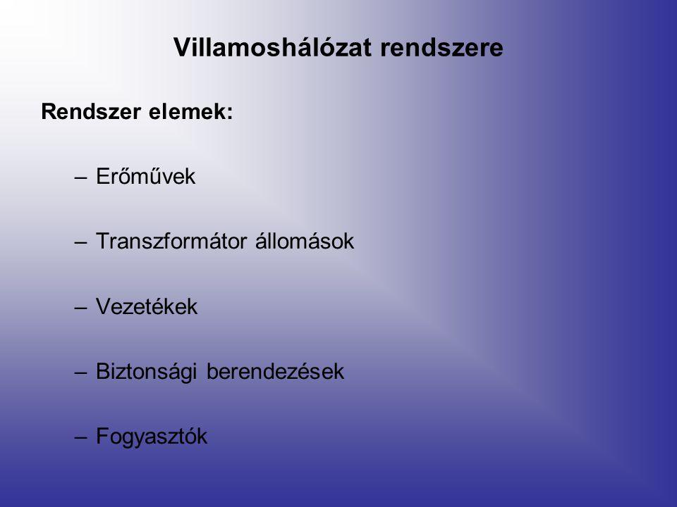Villamoshálózat rendszere A magyar villamosenergia-rendszer üzemirányítását az MVM RT Országos Villamos Teherelosztója végzi, ez tartja a kapcsolatot a szomszédos országokkal, valamint a kö- zép- és keleteurópai országok egyesített villamosenergia- rendszere Prágában működő teherelosztójával.