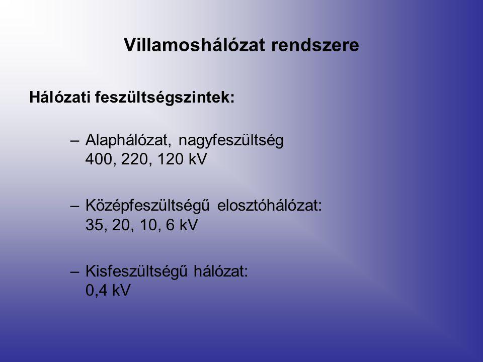 Villamoshálózat rendszere Hálózati feszültségszintek: –Alaphálózat, nagyfeszültség 400, 220, 120 kV –Középfeszültségű elosztóhálózat: 35, 20, 10, 6 kV