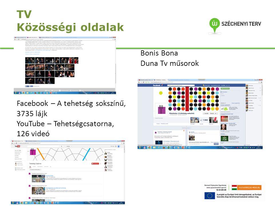 TV Közösségi oldalak Facebook – A tehetség sokszínű, 3735 lájk YouTube – Tehetségcsatorna, 126 videó Bonis Bona Duna Tv műsorok