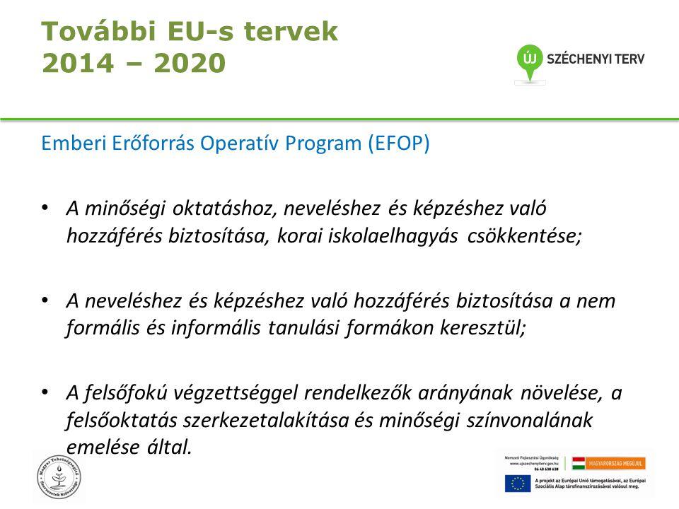 További EU-s tervek 2014 – 2020 Emberi Erőforrás Operatív Program (EFOP) A minőségi oktatáshoz, neveléshez és képzéshez való hozzáférés biztosítása, k