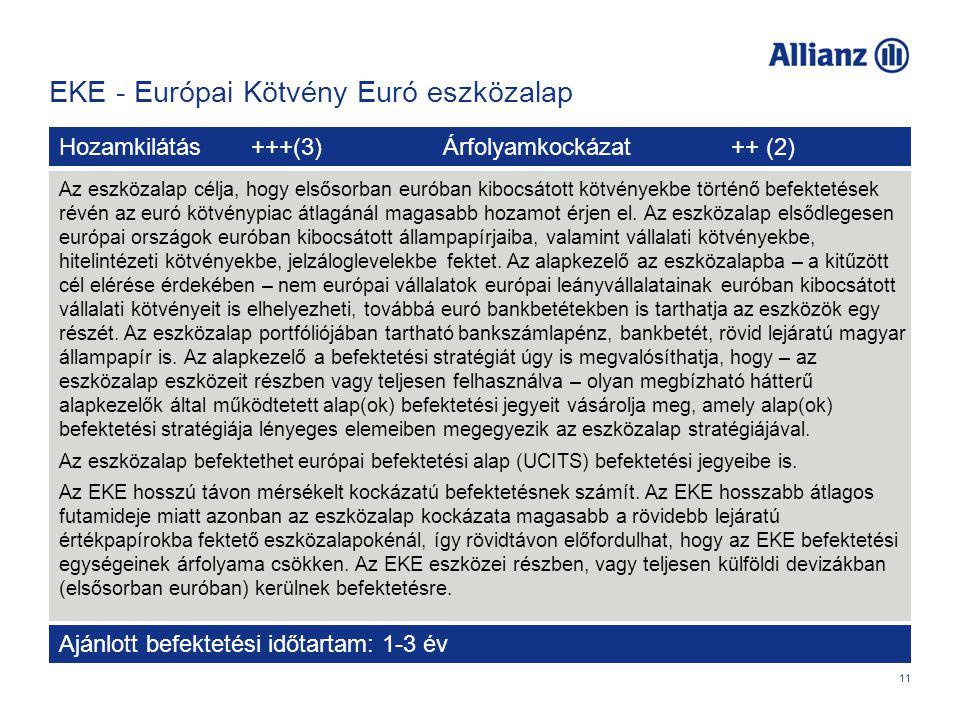 EKE - Európai Kötvény Euró eszközalap Az eszközalap célja, hogy elsősorban euróban kibocsátott kötvényekbe történő befektetések révén az euró kötvénypiac átlagánál magasabb hozamot érjen el.