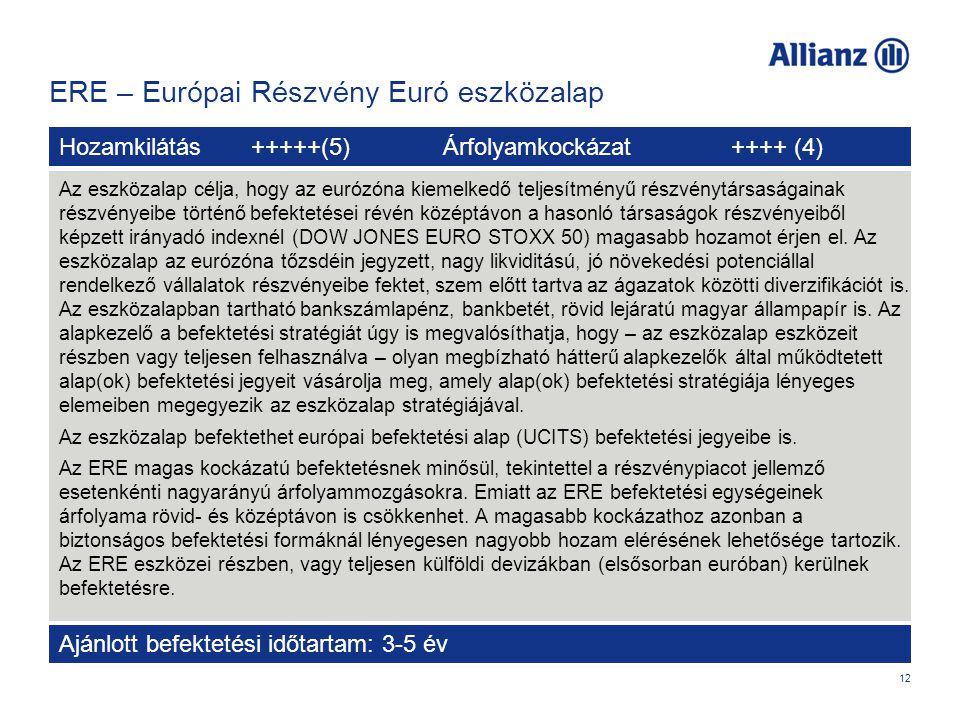 ERE – Európai Részvény Euró eszközalap Az eszközalap célja, hogy az eurózóna kiemelkedő teljesítményű részvénytársaságainak részvényeibe történő befektetései révén középtávon a hasonló társaságok részvényeiből képzett irányadó indexnél (DOW JONES EURO STOXX 50) magasabb hozamot érjen el.