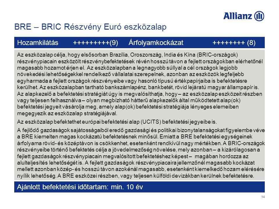 BRE – BRIC Részvény Euró eszközalap Az eszközalap célja, hogy elsősorban Brazília, Oroszország, India és Kína (BRIC-országok) részvénypiacain eszközölt részvénybefektetések révén hosszú távon a fejlett országokban elérhetőnél magasabb hozamot érjen el.
