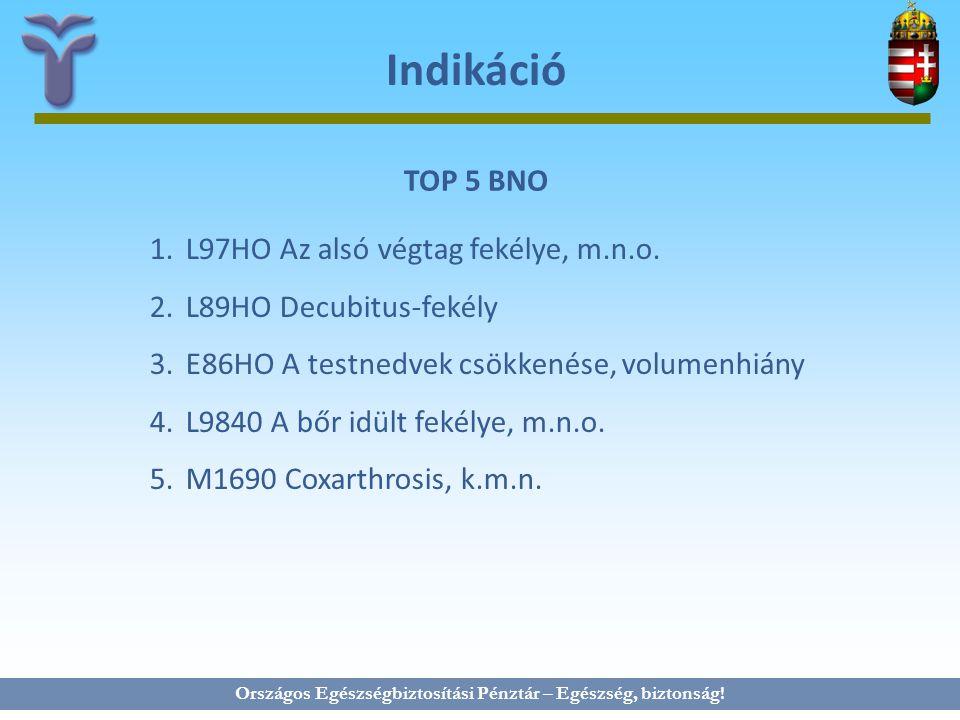Országos Egészségbiztosítási Pénztár – Egészség, biztonság! Indikáció TOP 5 BNO 1.L97HO Az alsó végtag fekélye, m.n.o. 2.L89HO Decubitus-fekély 3.E86H