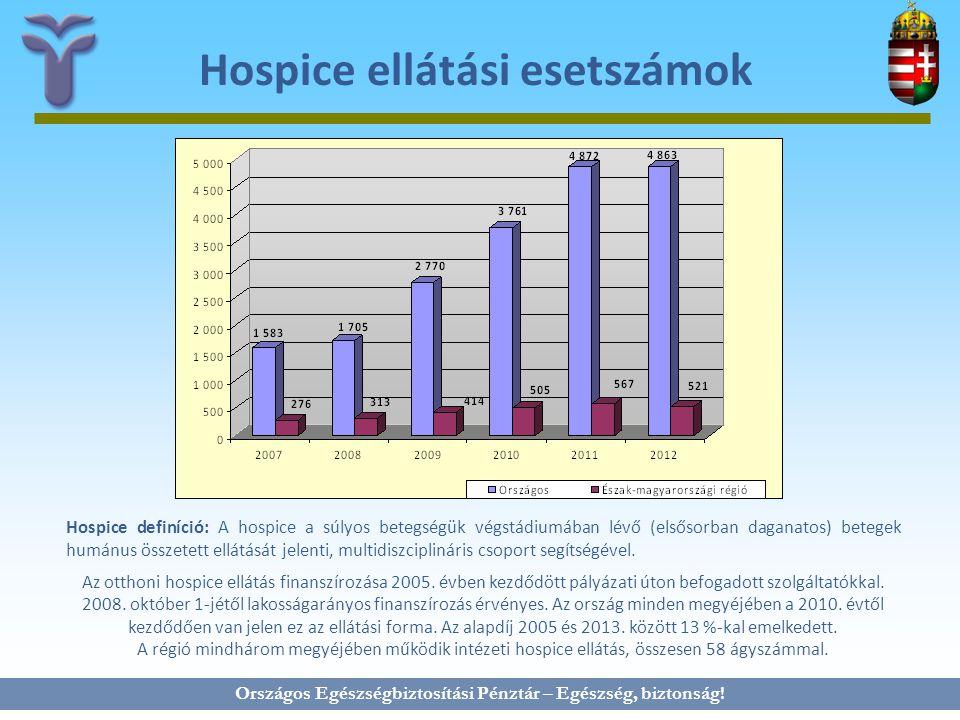 Országos Egészségbiztosítási Pénztár – Egészség, biztonság! Hospice ellátási esetszámok Hospice definíció: A hospice a súlyos betegségük végstádiumába