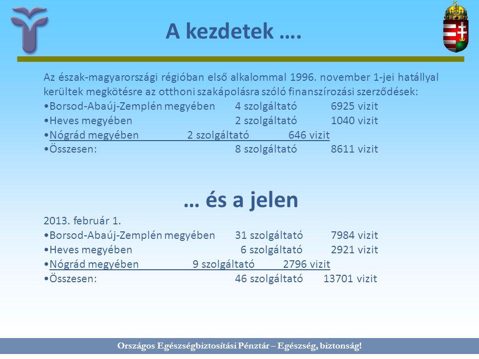 Országos Egészségbiztosítási Pénztár – Egészség, biztonság! A kezdetek …. Az észak-magyarországi régióban első alkalommal 1996. november 1-jei hatálly